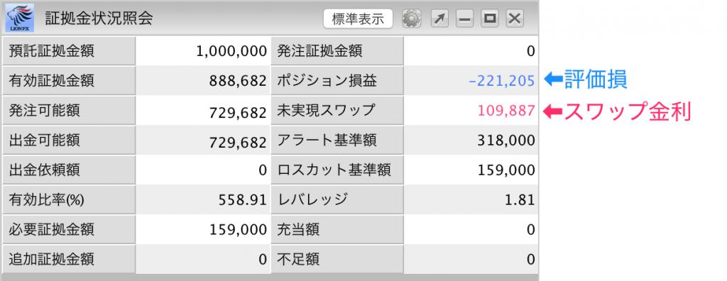 トルコリラ円運用状況