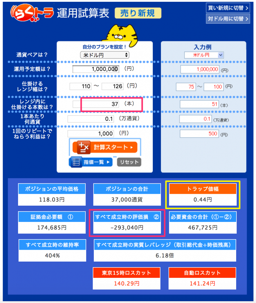 らくトラ運用試算表(売り)