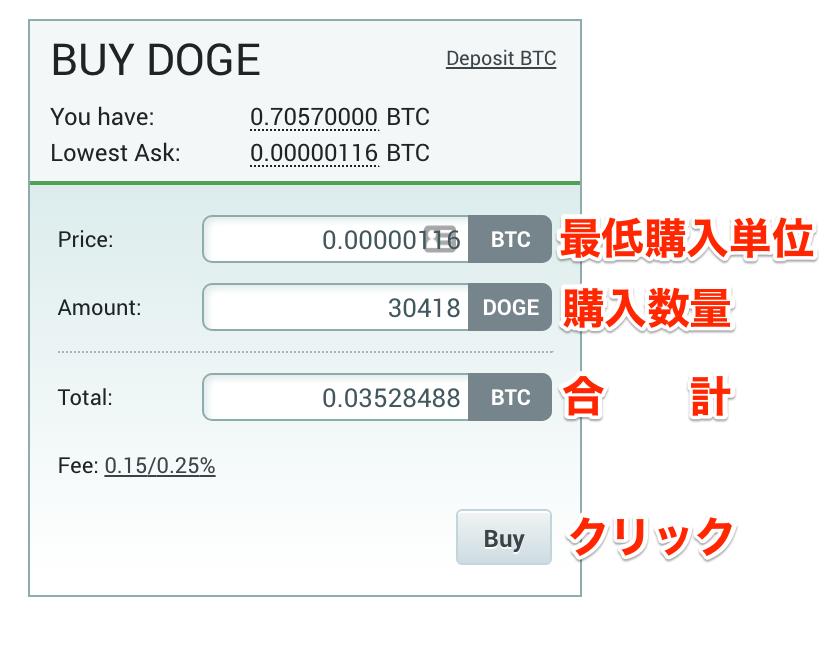 DOGE購入画面