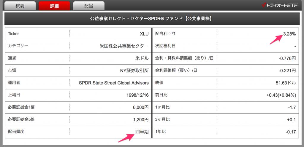 公共事業株【配当】