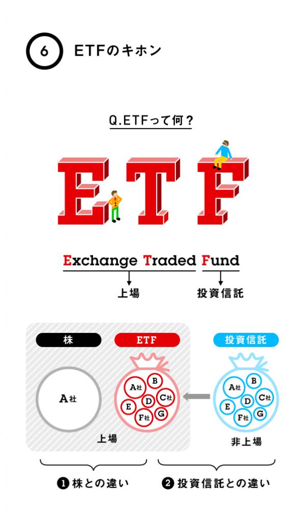 ETFの基本