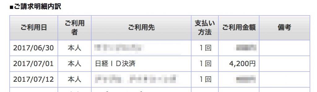 日経新聞購読料