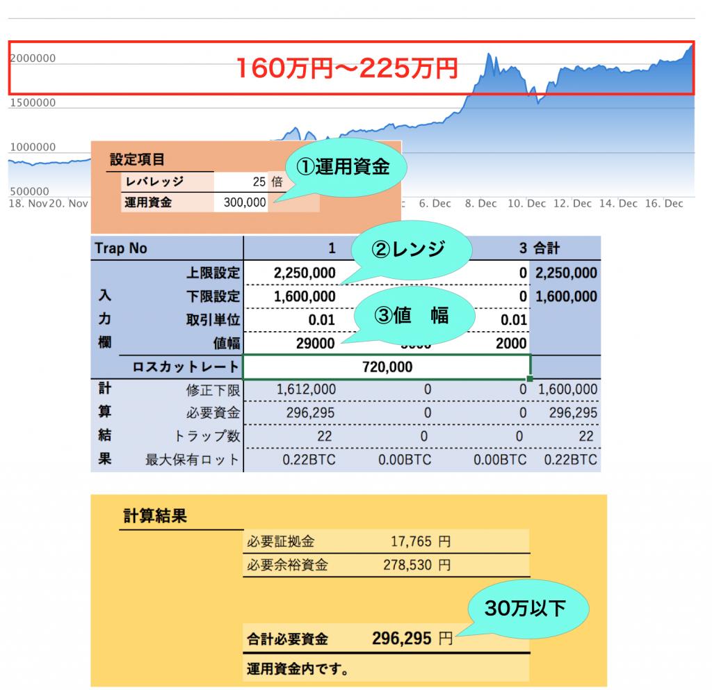 30万円で始める設定