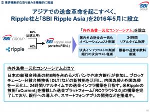 SBIリップルアジア