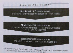 ブロックチェーン2.0の時代へ