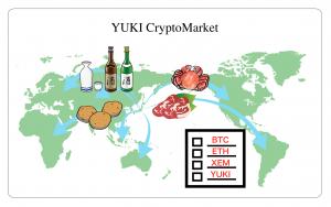 YUKI CryptoMarket