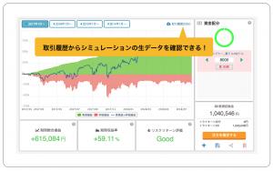 豪ドル/NZドル 取引データ