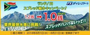 南アフリカランド円キャンペーン