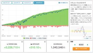 豪ドル/NZドル長期チャート