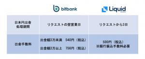 日本円の出金