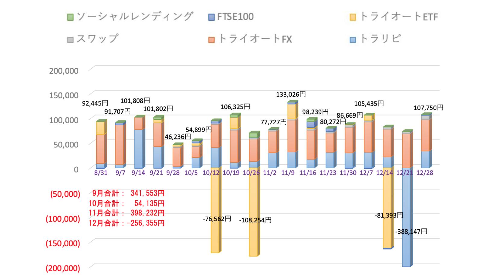 毎月のグラフ