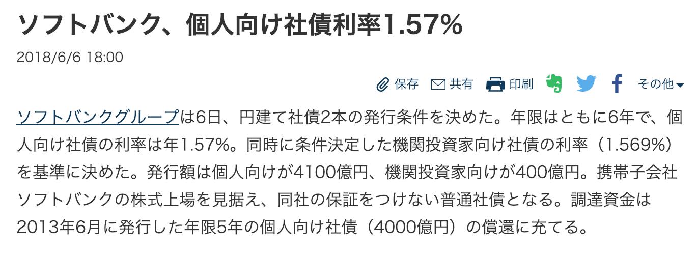 ソフトバンク、個人向け社債利率1.57%