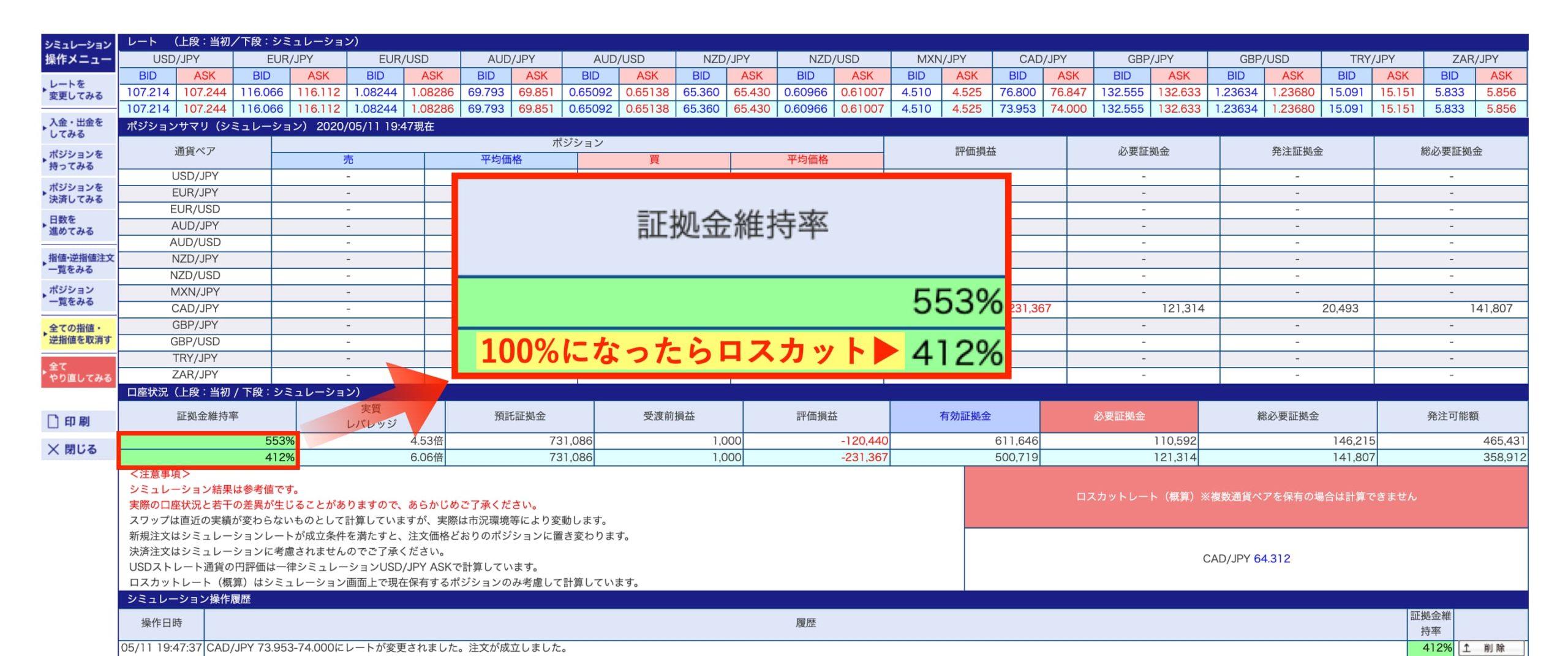 証拠金維持率の画面