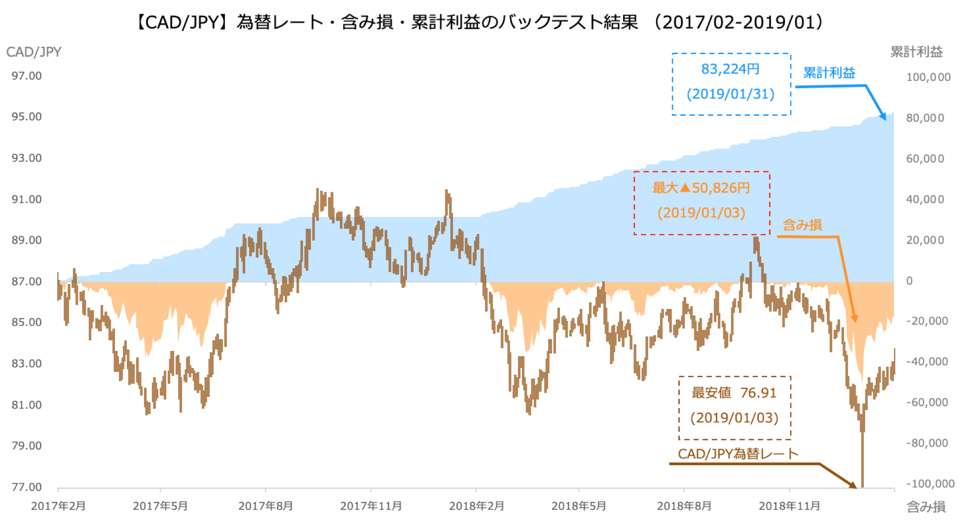 backtest cadjpy
