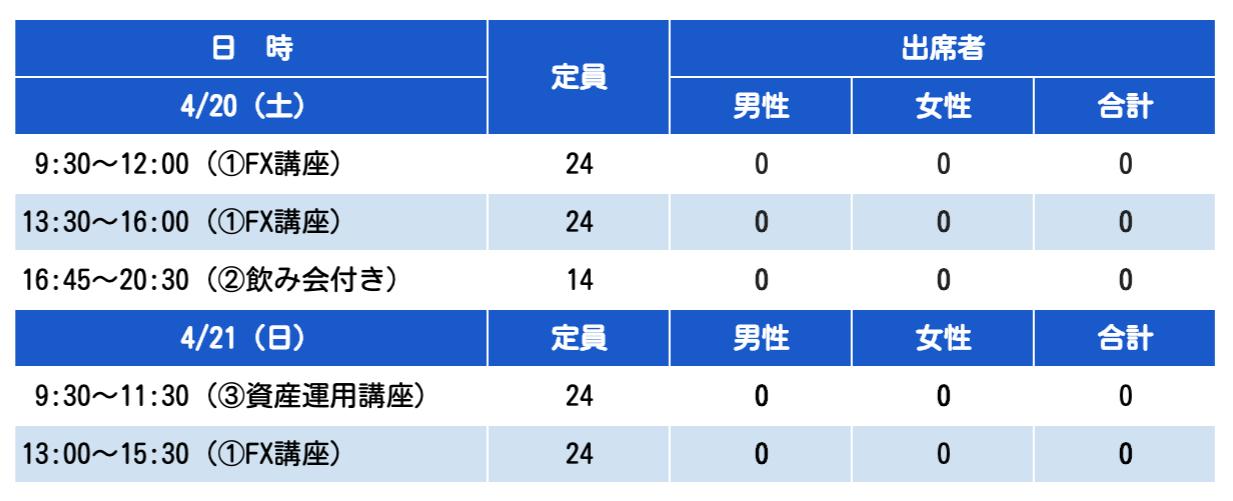 大阪ワークショップのスケジュール