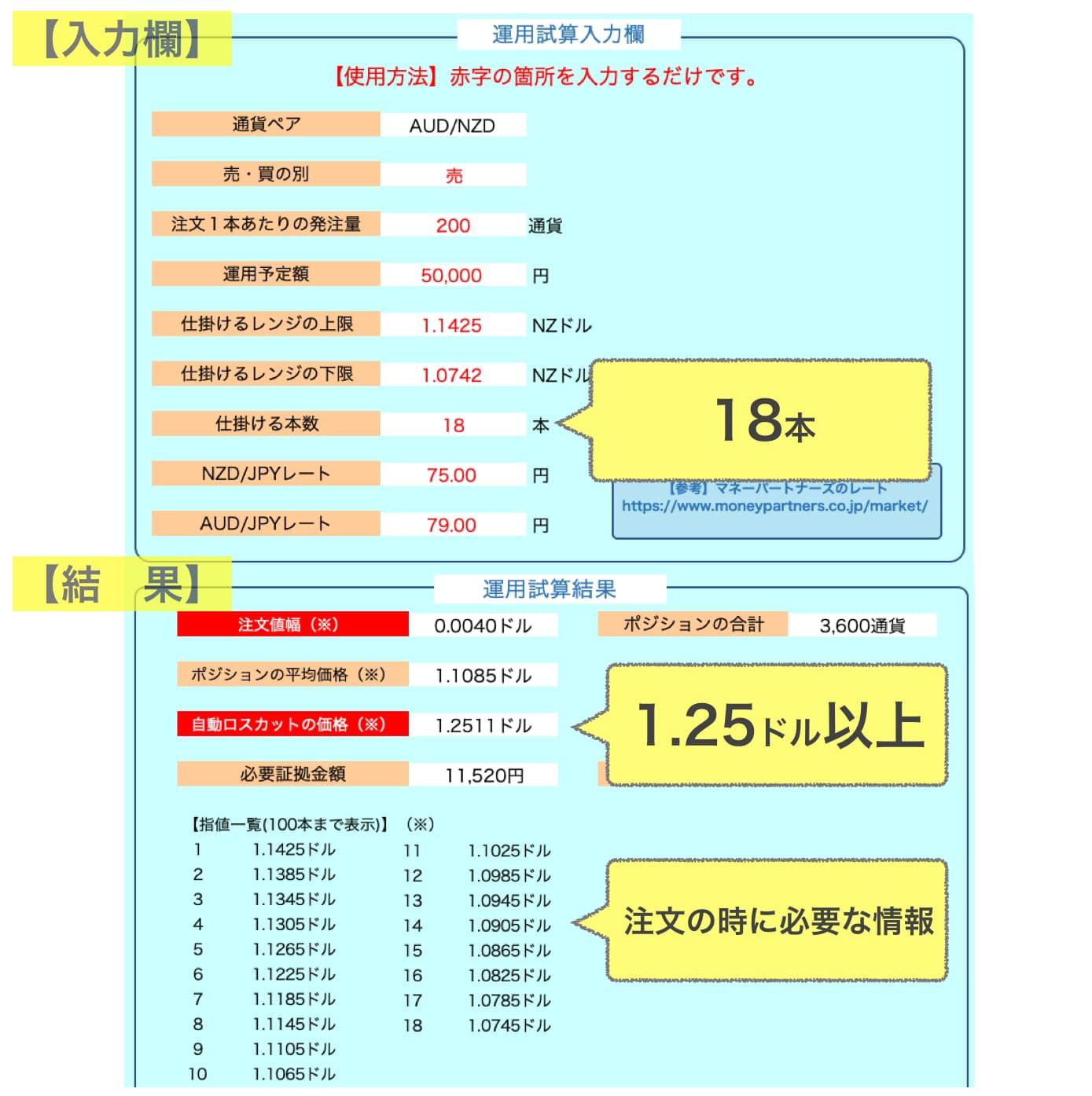 運用試算表の結果2