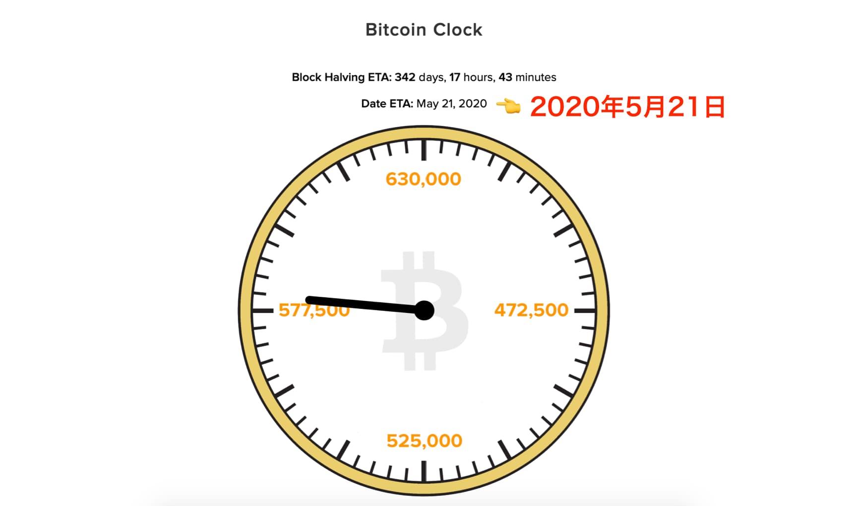 ビットコインの半減期はいつ?