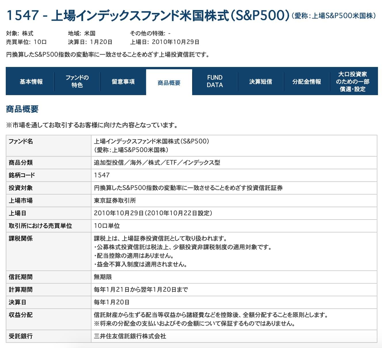 上場インデックスファンド米国株式(S&P500) (愛称:上場S&P500米国株)