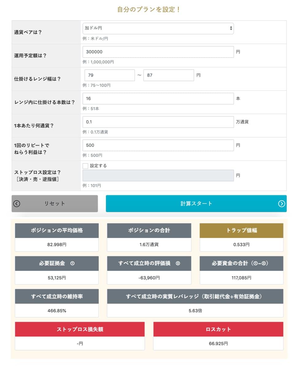 トラリピ運用試算表(CAD/JPY)