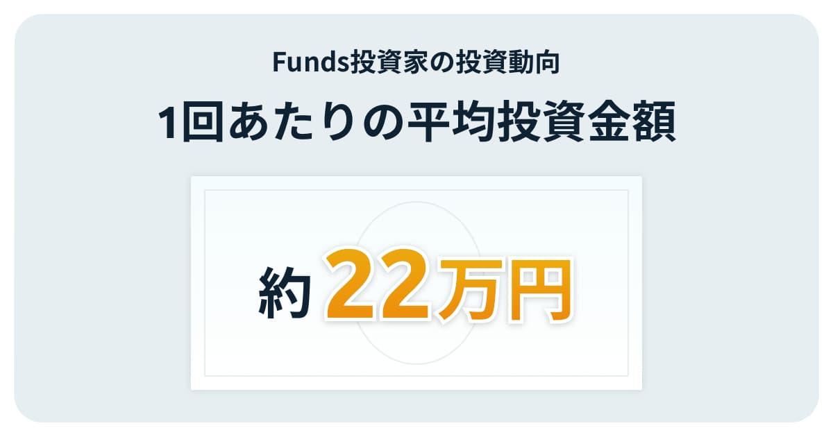 fundsの一人あたりの投資額