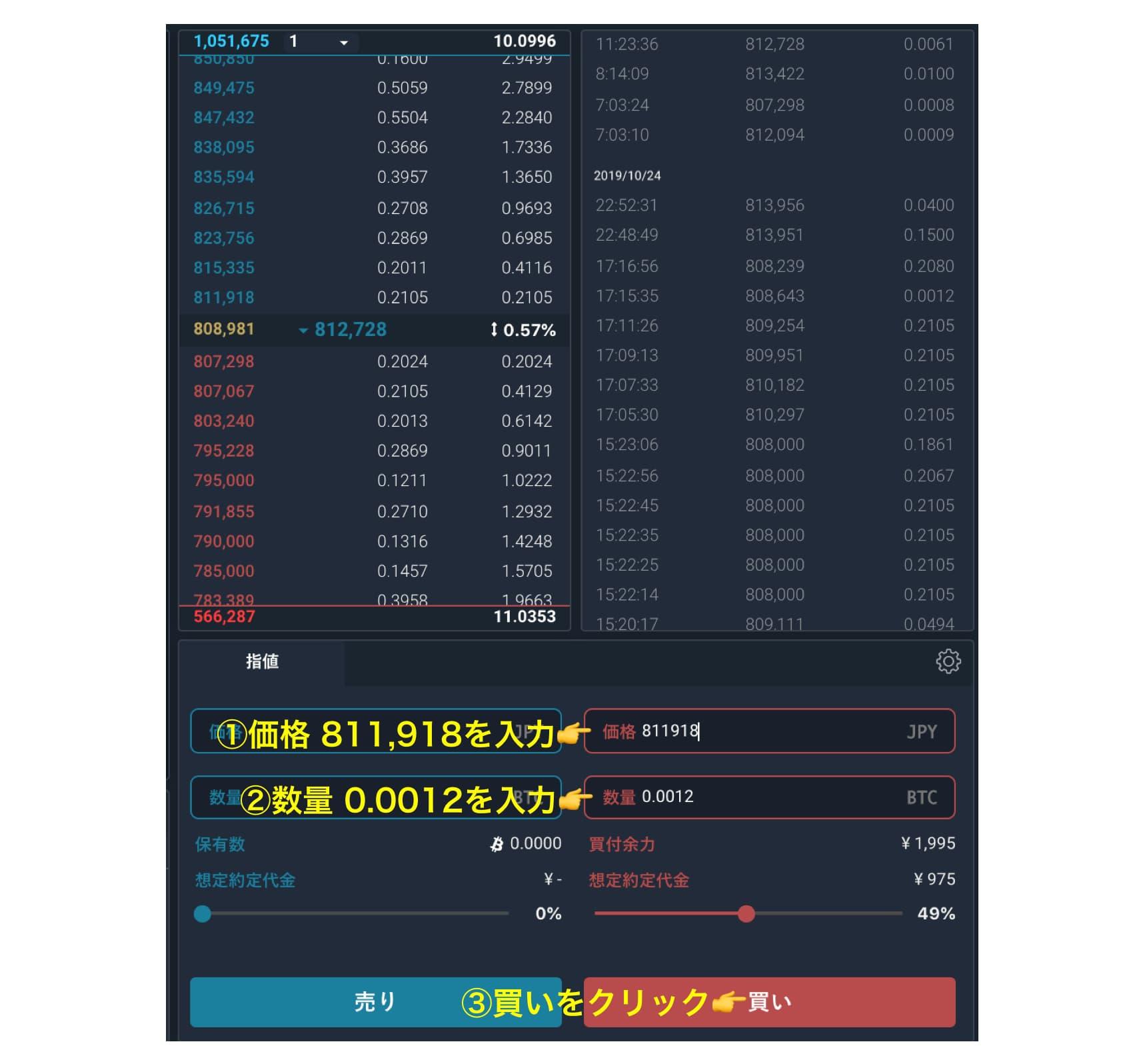 BTCJPYの購入画面