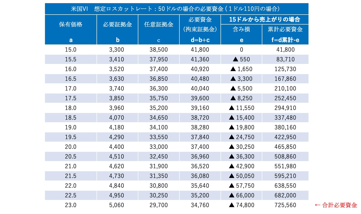 新資金管理表
