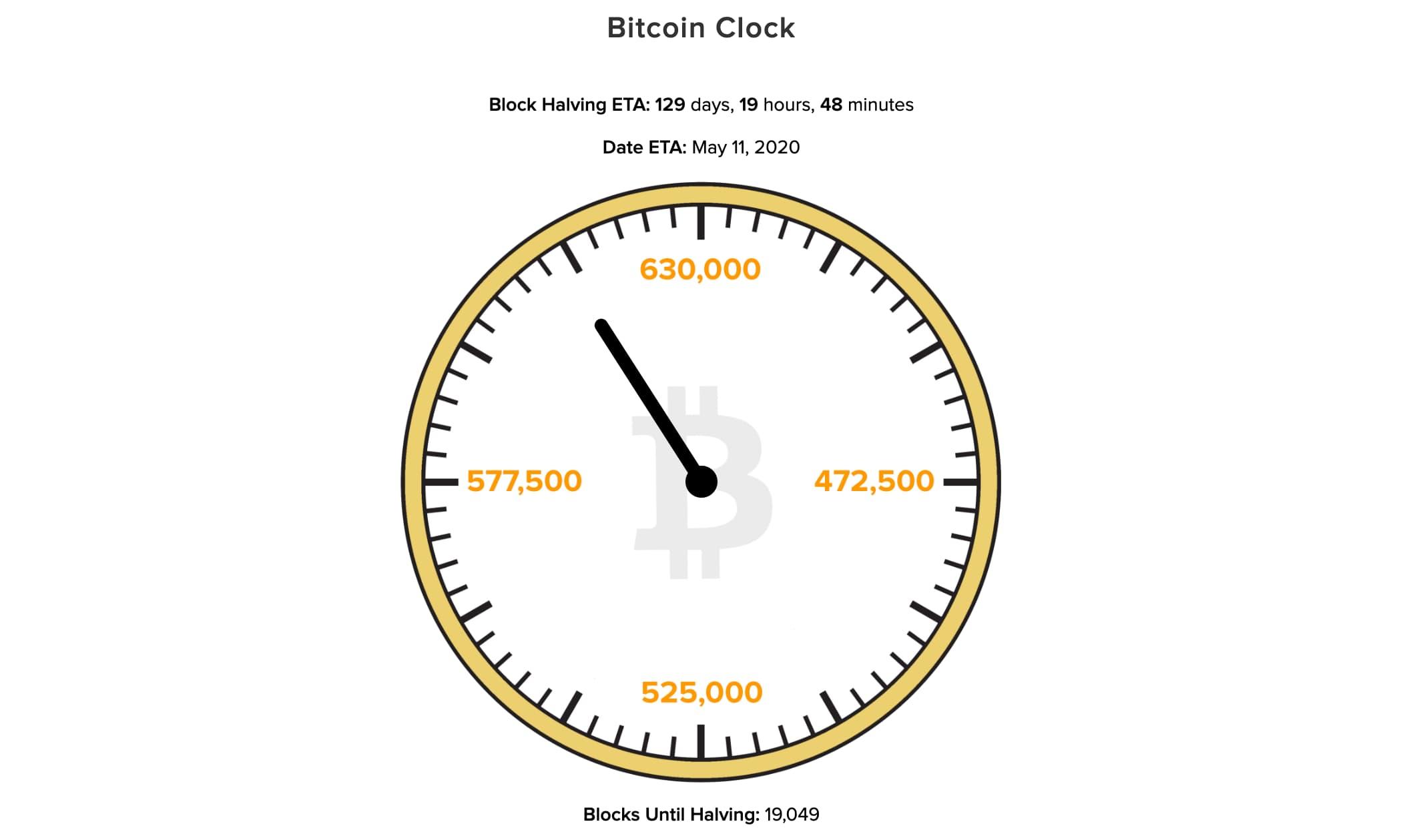 ビットコイン半減期まであと
