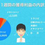 【2月2週目】あっきんの資産運用実績をブログで公開!投資をすると4000万円はどれだけ増える?