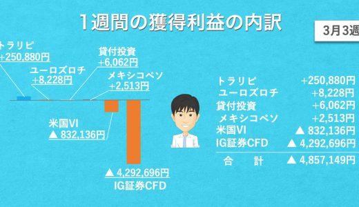 【3月3週目】あっきんの資産運用実績をブログで公開!投資をすると4000万円はどれだけ増える?