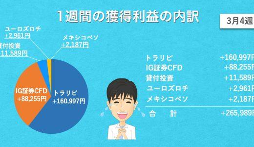 【3月4週目】あっきんの資産運用実績をブログで公開!投資をすると4000万円はどれだけ増える?