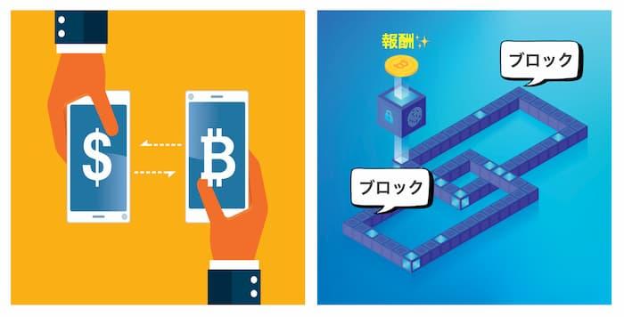 ビットコインとは何か?