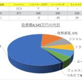 【9月5週目】あっきんの資産運用実績をブログで公開!投資をすると4000万円はどれだけ増える?