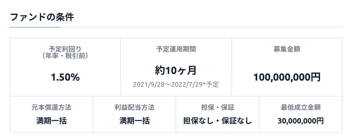 fundsの仕組み(2)