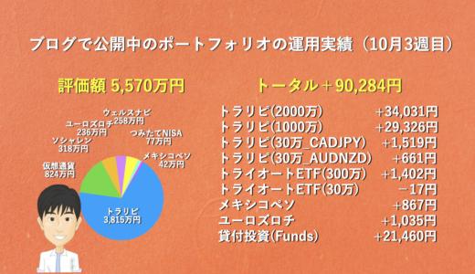 【毎週更新】あっきんのブログで公開中のポートフォリオは10月3週目で+90,284円でした。