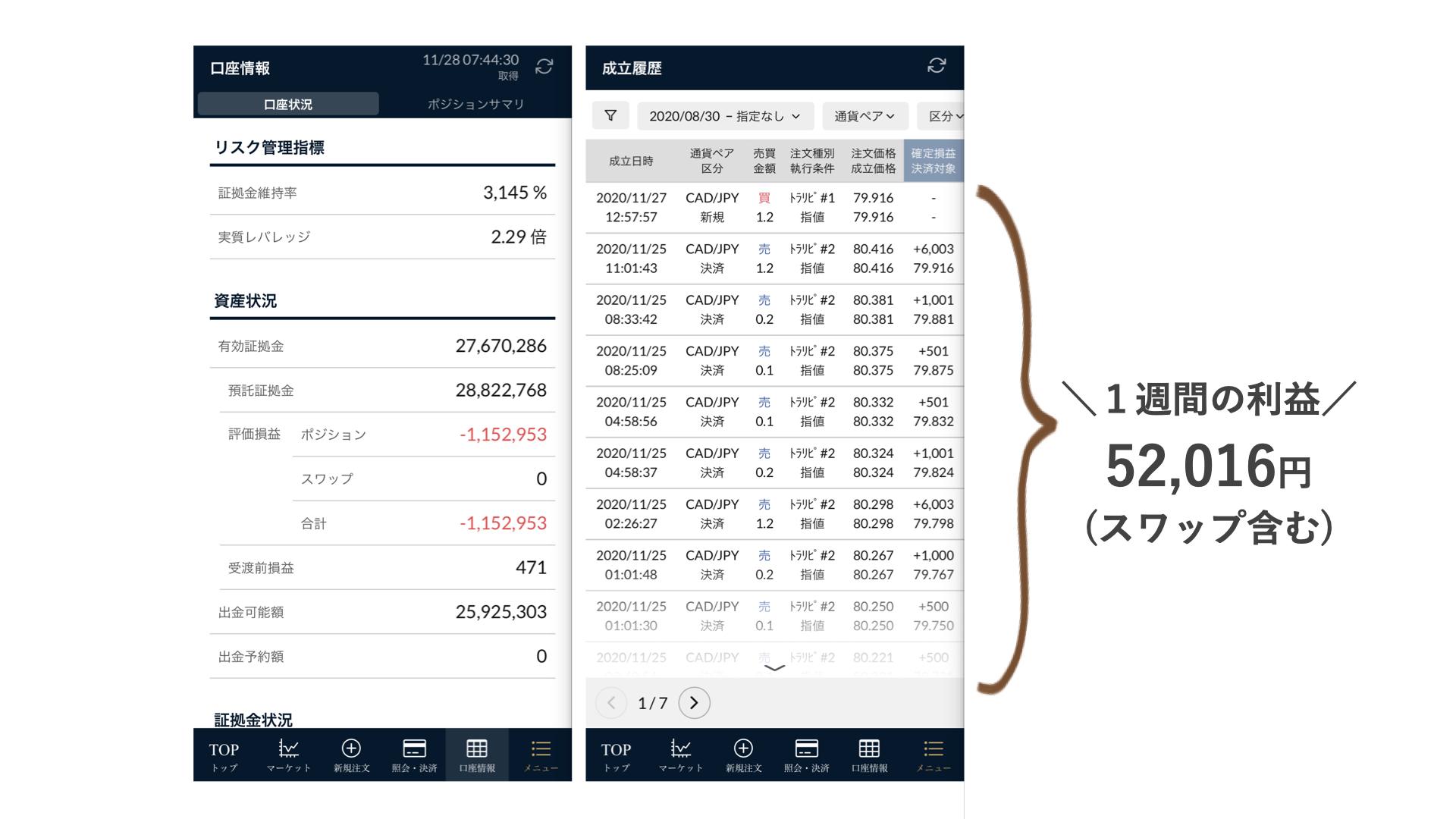 トラリピ2000万円の運用実績2