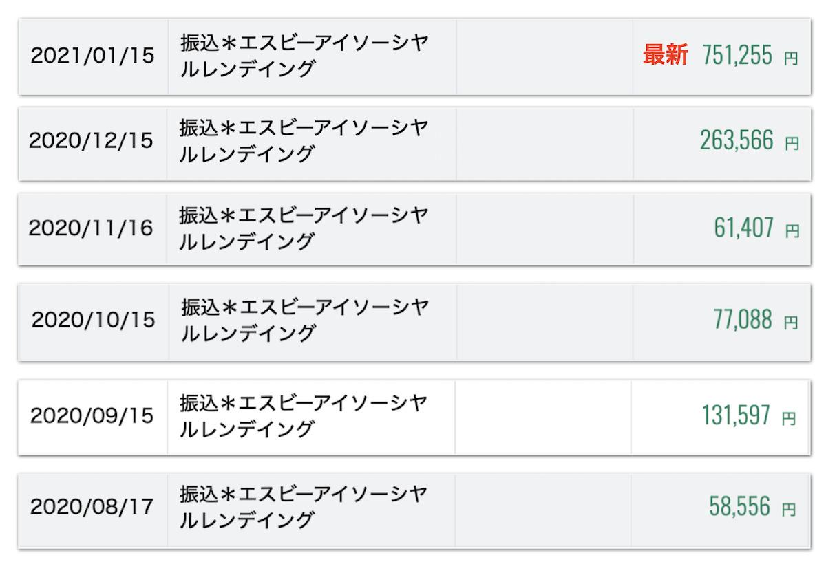 銀行入金明細0115