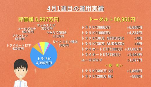 【週次報告】4月1週目は+50,961円でした。あっきんの資産運用実績をブログで公開!