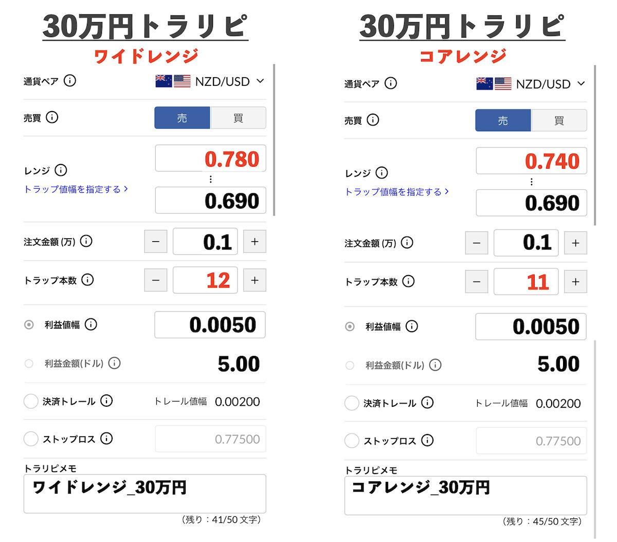 60万円プラン
