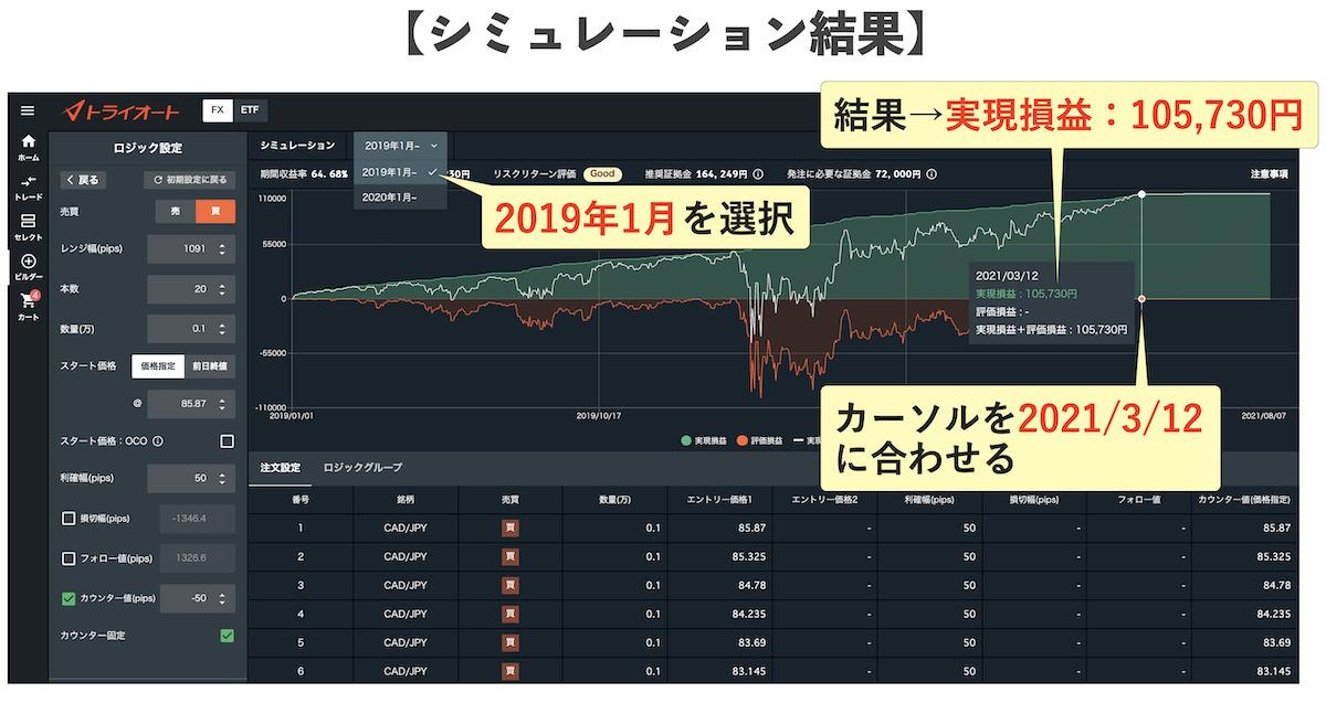 カナダドル円のシミュレーション結果