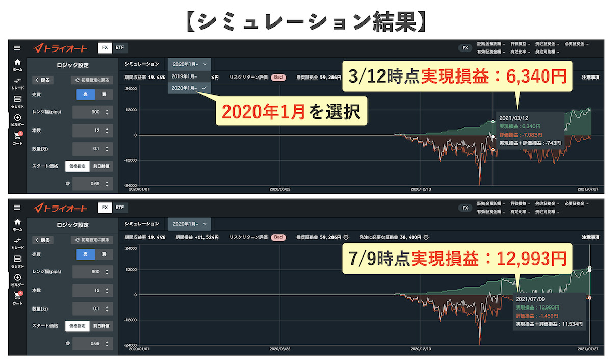 シミュレーション結果NZドル米ドル