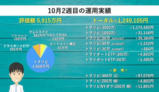 【週次報告】10月2週目は+1,249,105円でした。あっきんの資産運用実績をブログで公開!